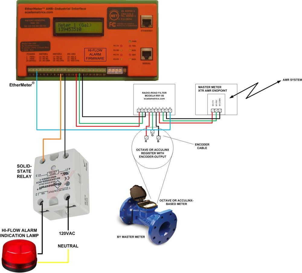 medium resolution of water flow meter wiring diagrams data diagram schematicgas pulse meter wiring diagram wiring diagrams water flow