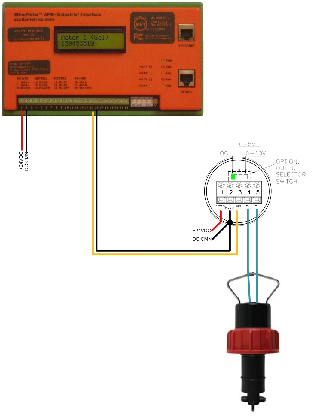 raven flow meters wiring diagram