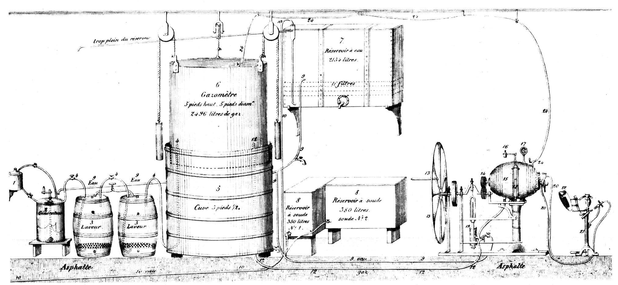 Johann Jacob Schweppes Apparatus
