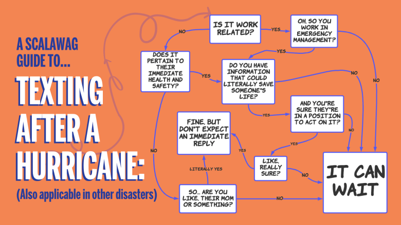 """A Scalawag guide to texting after a hurricane (and other disasters).  In the flowchart, almost all pathways lead to IT CAN WAIT.  The two exceptions are if you are somebody's mom or if you are a worker who has immediately actionable information that can save someone's life.  If so, """"fine, but don't expect an immediate reply."""""""