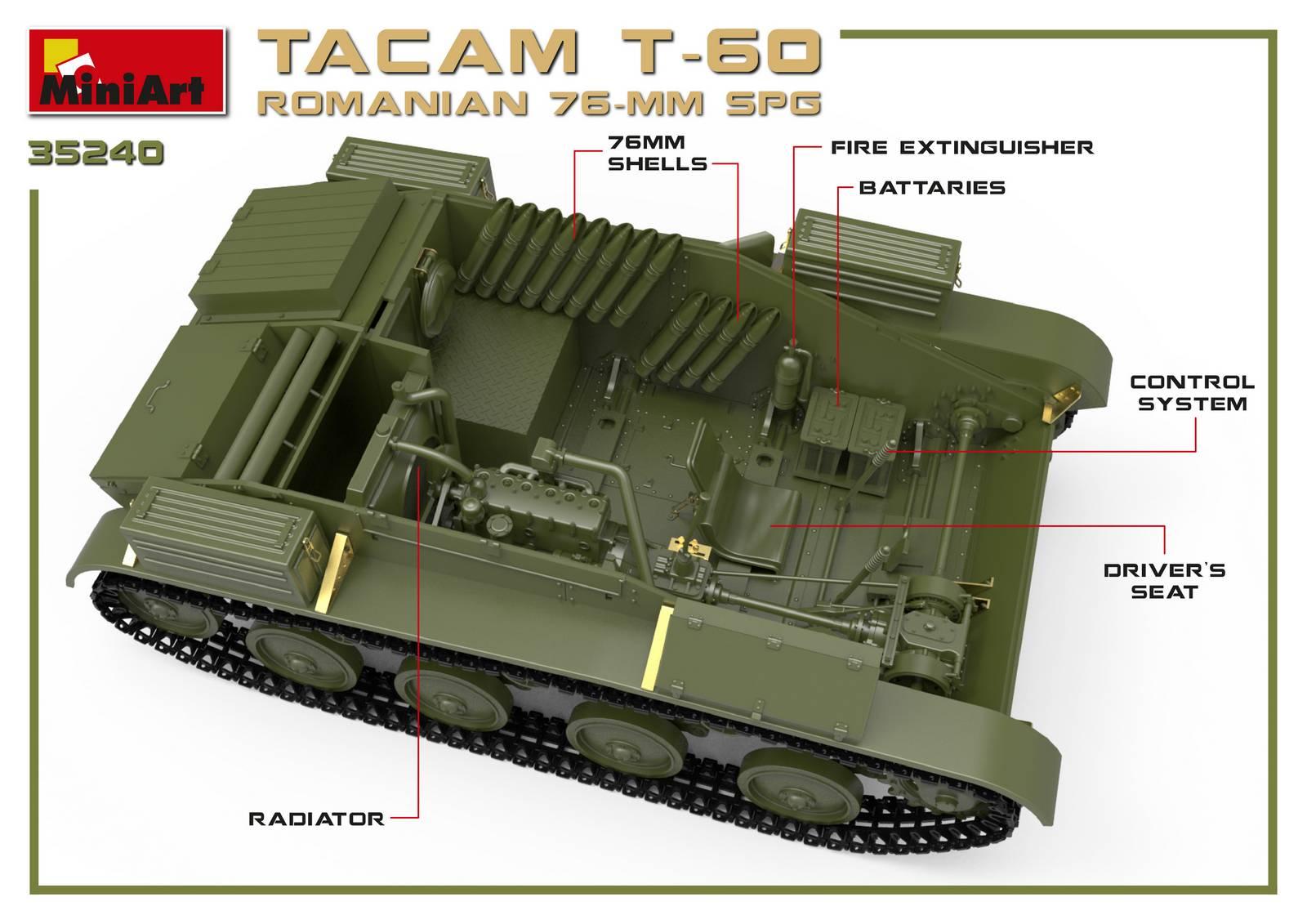 """1/35 РУМЫНСКАЯ 76-мм САУ """"TACAM"""" T-60 С ИНТЕРЬЕРОМ 35240"""