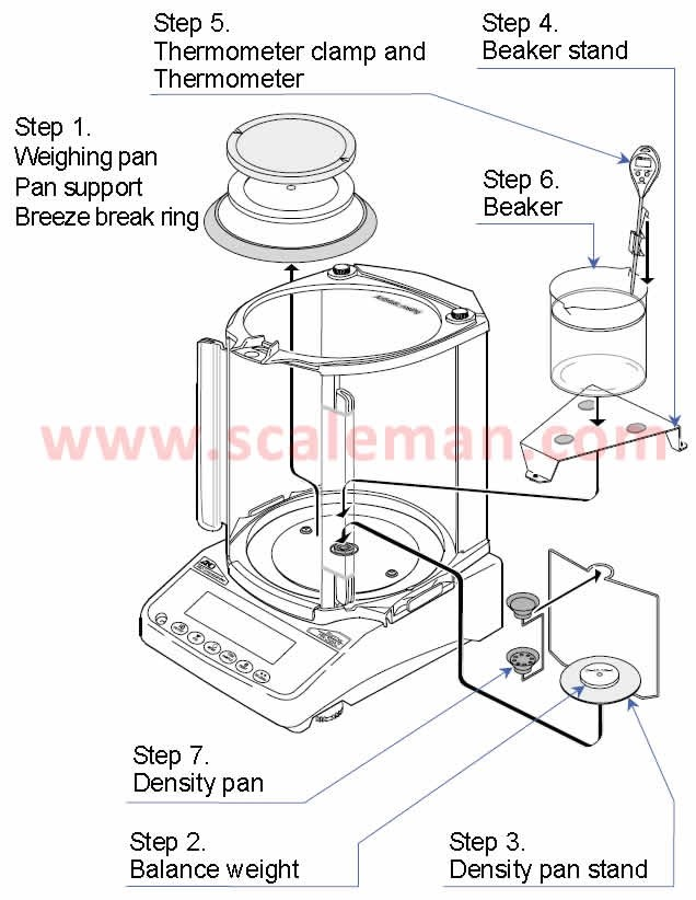 A&D Weighing AD-1654 Density Determination Kit