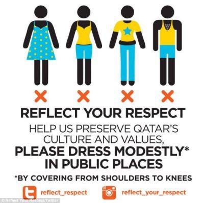 Kuwait seeks bikini ban in public places, including ...