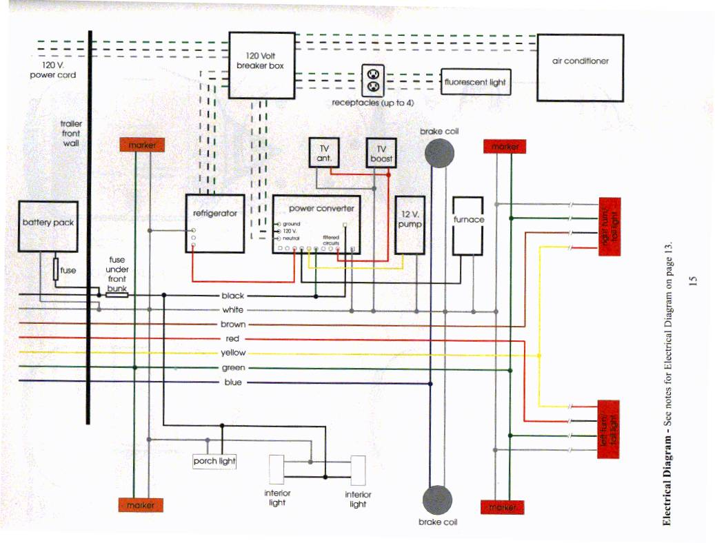 Jayco Trailer Wiring Diagram Jayco Eagle Wiring Diagram Wiring