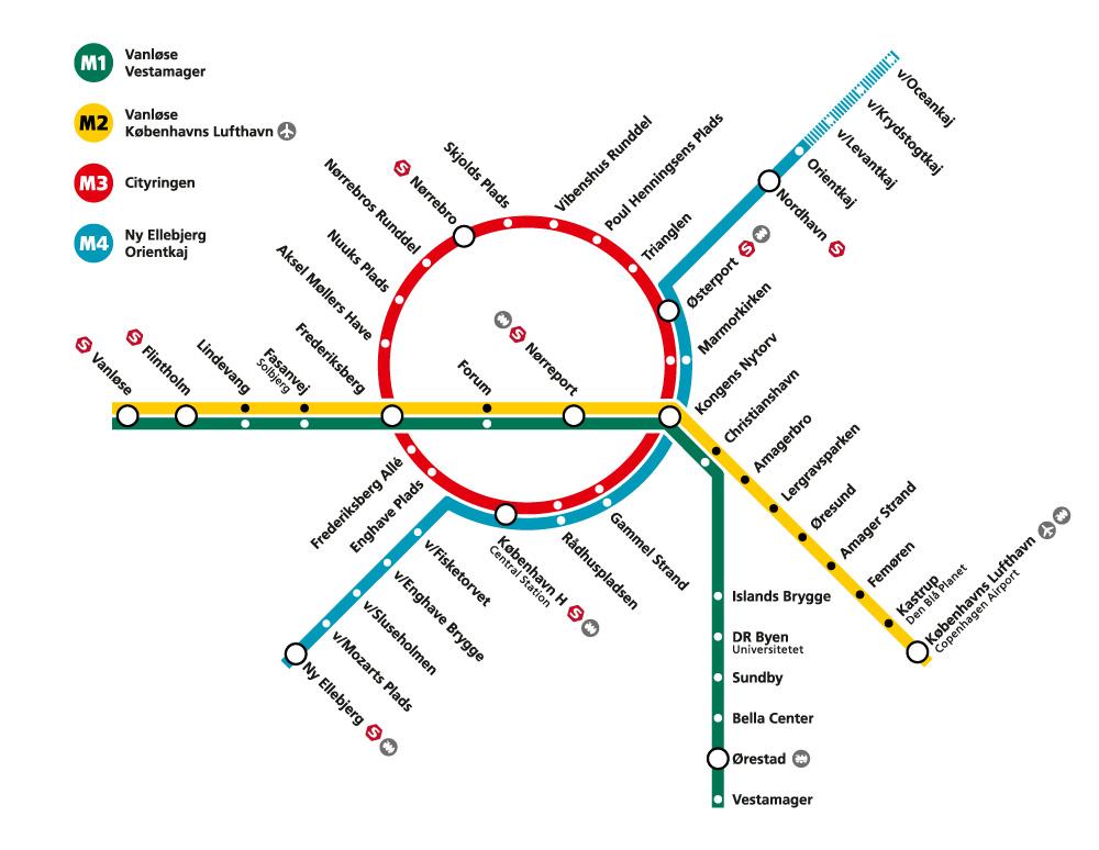 transport en commun à Copenhague