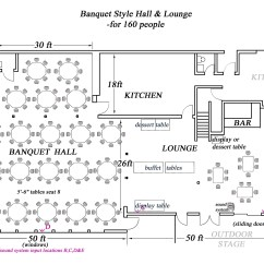 Banquet Table Set Up Diagram Wiring Glow Plug Relay Imageresizertool Com