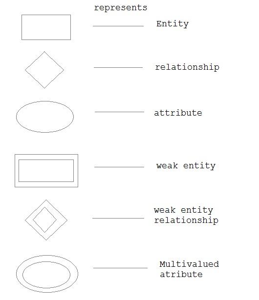 diagram maker