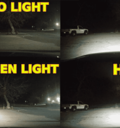 6 of the best hid and led headlight kits reviewed 2016 [ 1916 x 926 Pixel ]