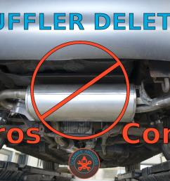 pros and cons of a muffler delete system in your car [ 1280 x 853 Pixel ]