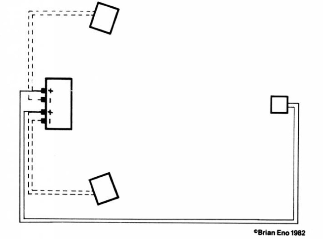 Black and white diagram of speakers