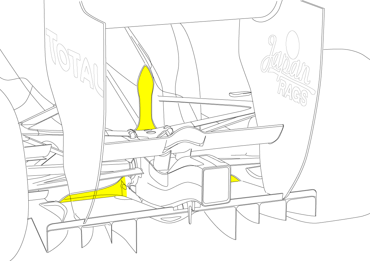 Renault R31 Cooling Solution And Diffuser Performance