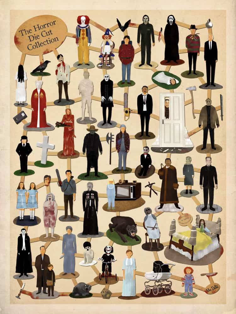 Thirty-eight horror movie icons, one poster. Head to Max Dalton