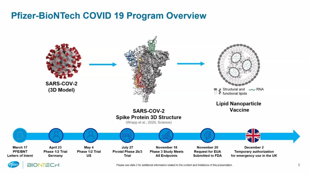 The Sokaogon Chippewa Community Health Clinic Will Be Receiving The Pfizer Covid-19 Vaccine in Northern Wisconsin and Accepts All Major Insurance