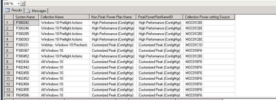 SCCM Power Plan SQL Queries - sccmf12twice com