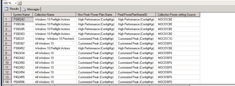 SCCM Power Plan