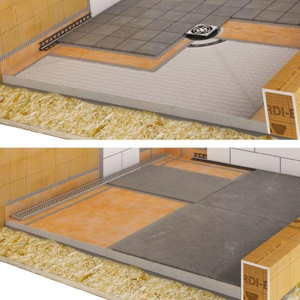 Schluter Tile Shower Pans Kits