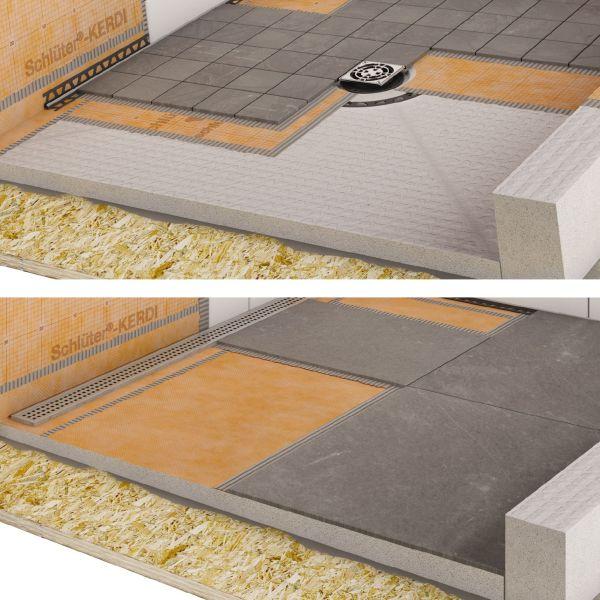 Schluter Prefabricated Shower Trays