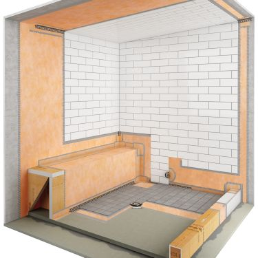 Commercial Steam Showers