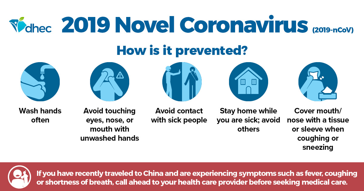 Monitoring the 2019 novel coronavirus (2019-nCoV) and protecting ...