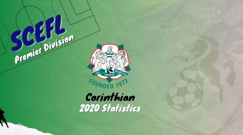 2020 Corinthian