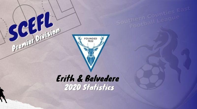 2020 Erith Belvedere
