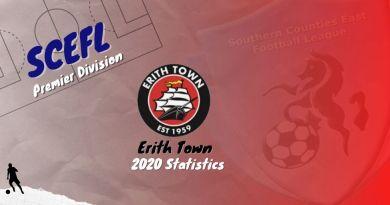 2020 Erith Town