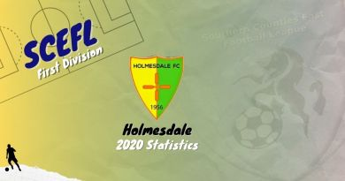 2020 Holmesdale
