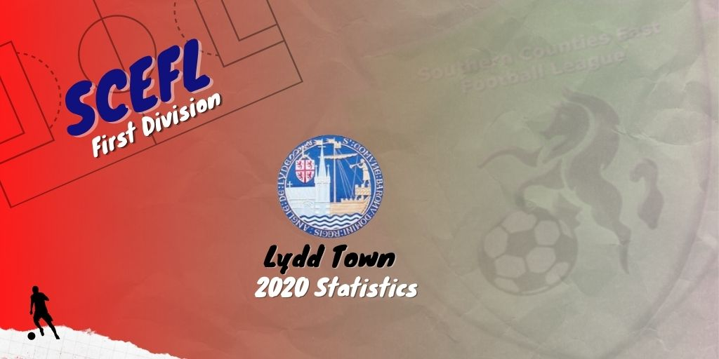 2020 Lydd Town
