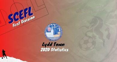 2020 Lydd Town