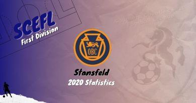 2020 Stansfeld