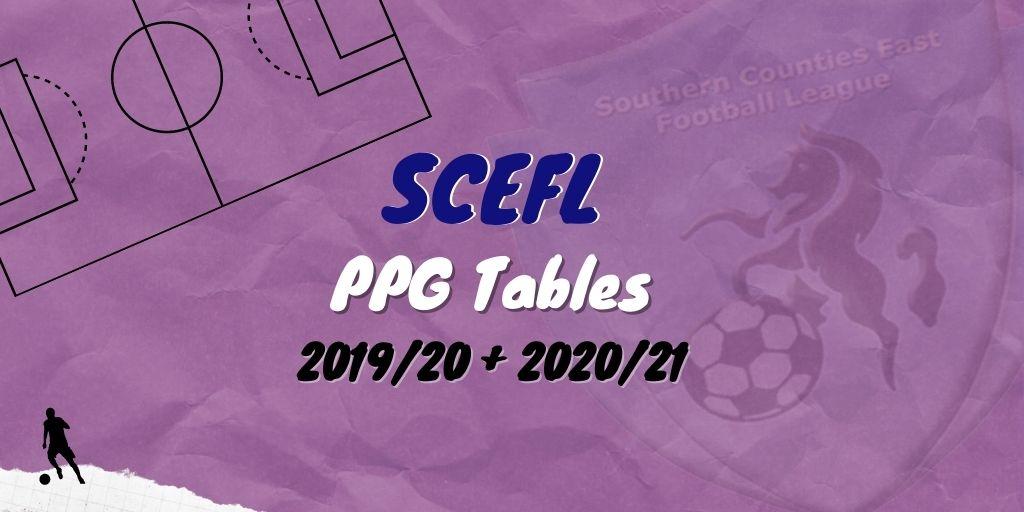 points per game table non league scefl
