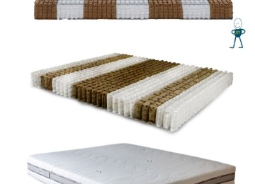 Materasso Balance De Luxe.Stunning Materasso A Molle Insacchettate Pictures Home Design