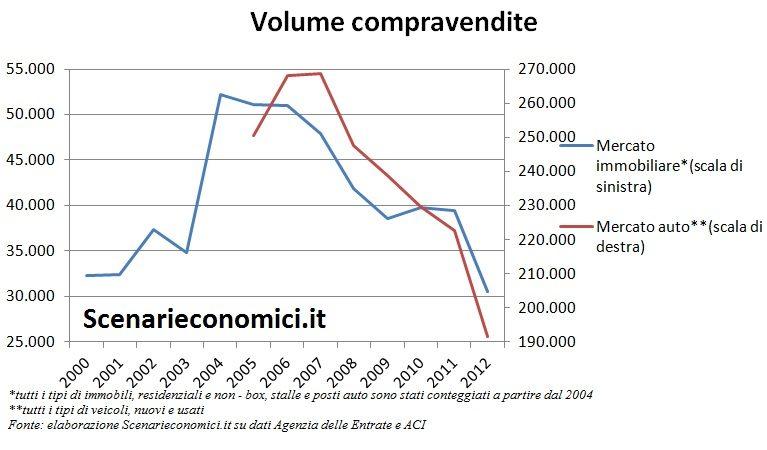 liguria economy - photo#17
