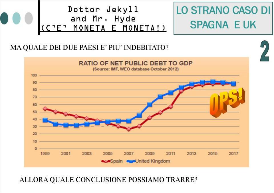 paese più indebitato