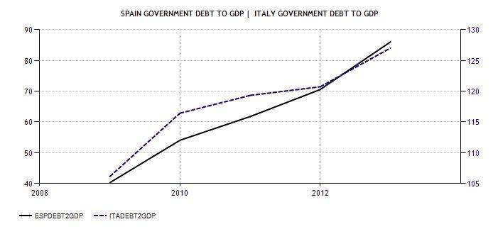 GDP ITA SPE 08-13