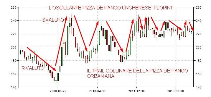 PIZZA DE FANGO FLORINT - SLIDE 1