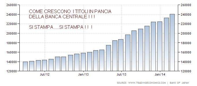 TASSO TITOLI IN PANCIA GIAPPONE
