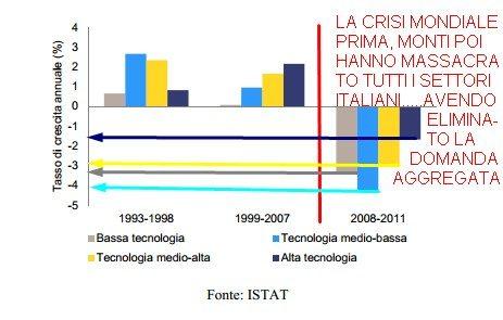 ITALIA_INIZIO MORTE DELLE IMPRESE2