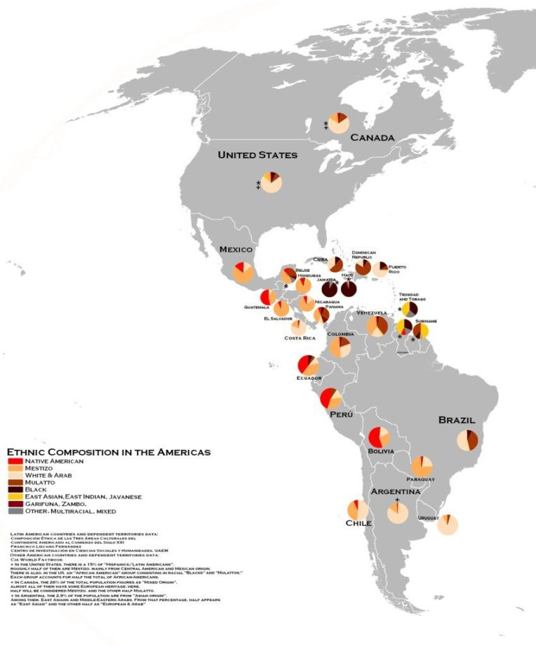 etnieameriche