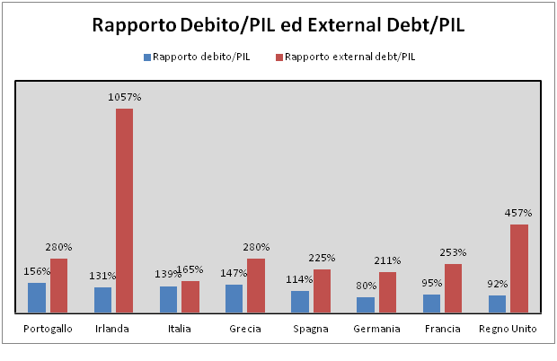 External debt PIL paint