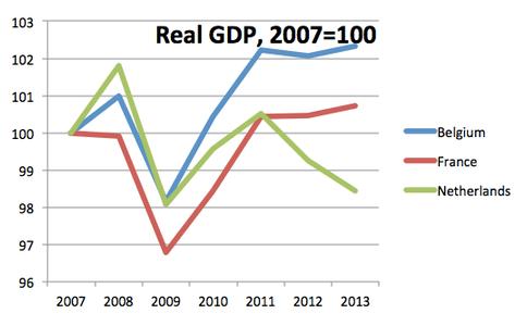 PIL reale Belgio