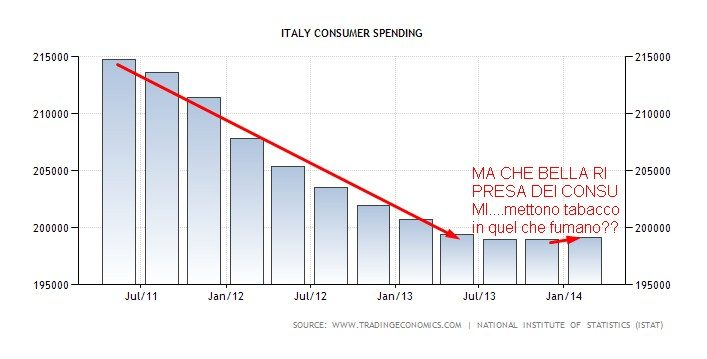 italia e fmi 2