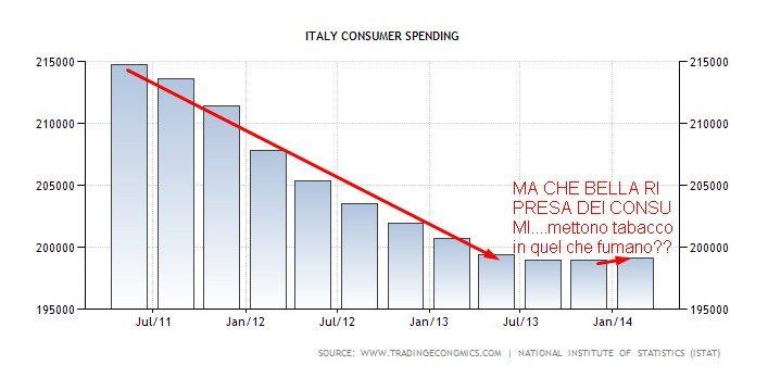 Dichiarazione conclusiva missione fmi in italia giugno for Dichiarazione di missione adobe