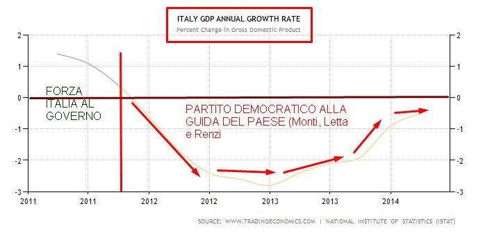 ITALIA DI SHISH - PIL