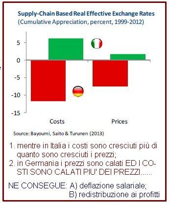 ITALIA CHE ESPORTA GRAFICO 3...che cosa comporta questa nuova impostazione