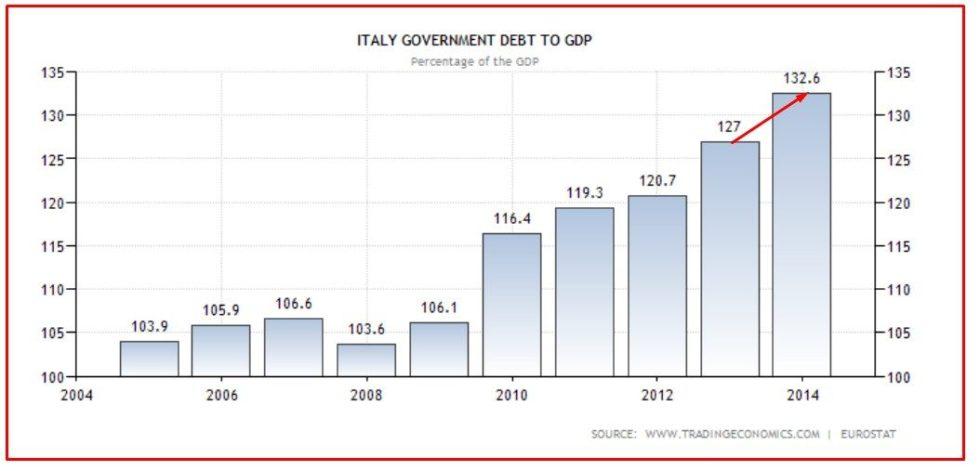 ITALIA6