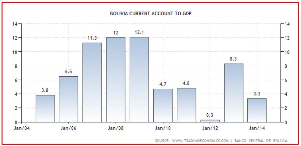 BOLIVIA5