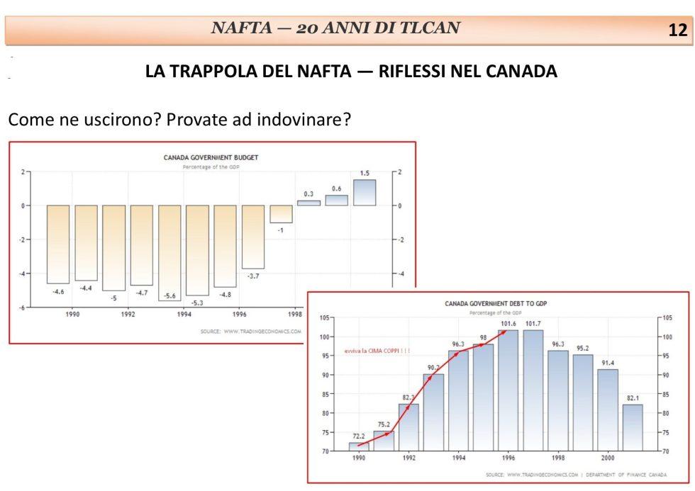 NAFTA 12