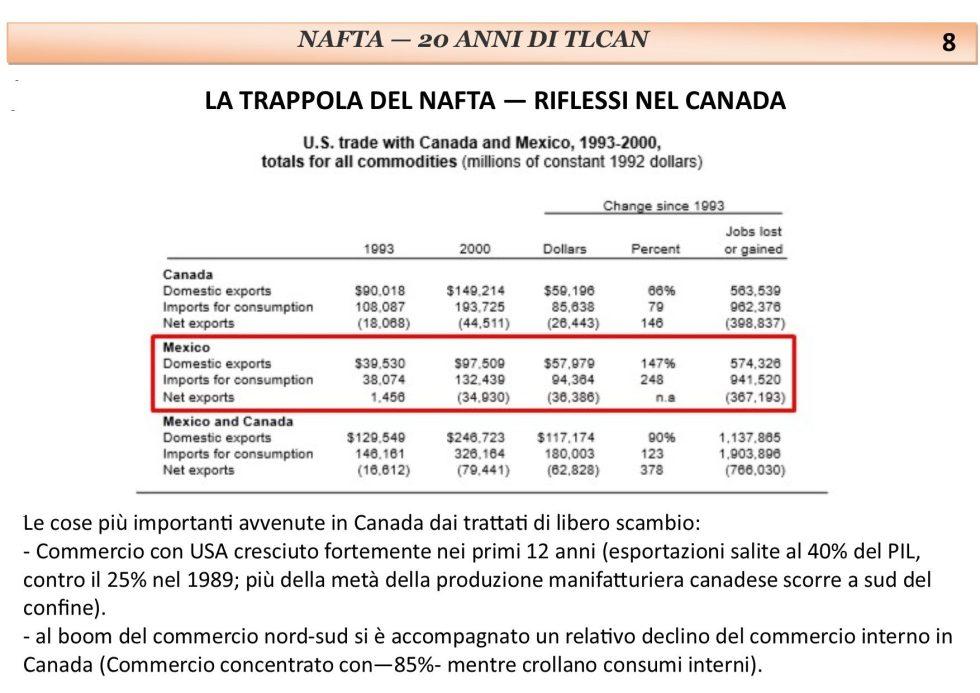 NAFTA 8