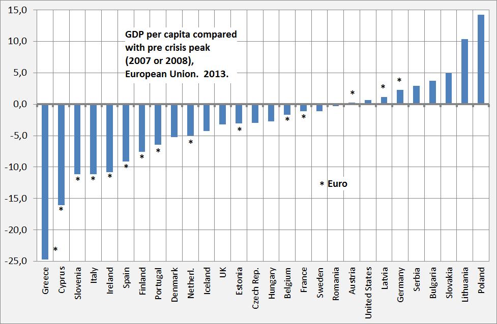 eurocrisis1